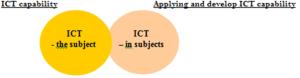 GAMBAR ICT